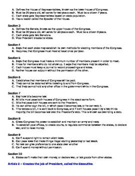 Checks and Balances Game Docs