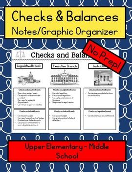 Checks and Balances Graphic Organizer Notes