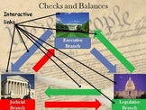 The Constitution - Checks and Balances - Interactive Power
