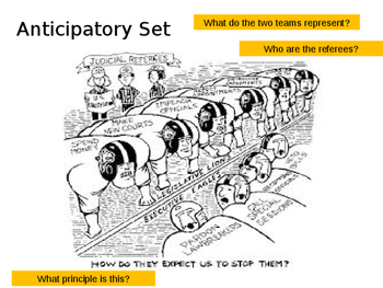 Checks and Balances PowerPoint