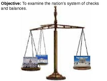Checks and Balances PowerPoint Presentation