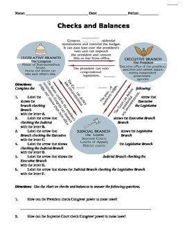 Checks and Balances Worksheet by Danielle Keane | TpT