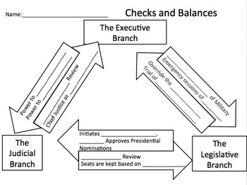 Checks and Balances Worksheet by Rachel Patterson | TpT