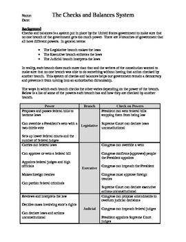 Checks and Balances Worksheets