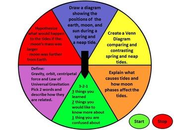 Checks for Understanding: PowerPoint Spinner