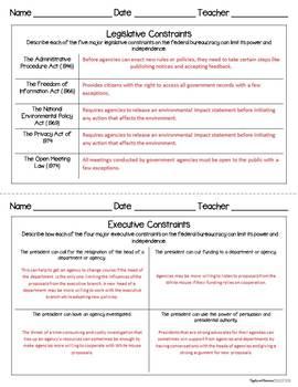 Checks on the Bureaucracy - Interactive Note-taking Activities