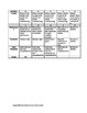 Cheer Activity Template and Rubric