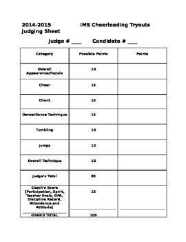 sample cheer leading tryout score sheet