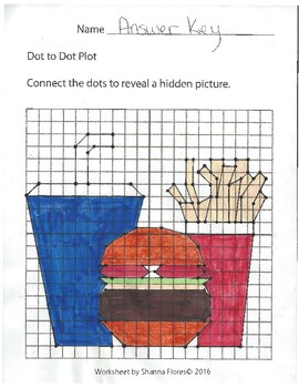 Cheeseburger Dot to Dot, Connect the Dots, Ordered Pairs, Graphing, Fun Math