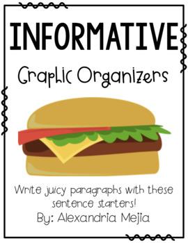 Cheeseburger Graphic Organizer - Informative Writing