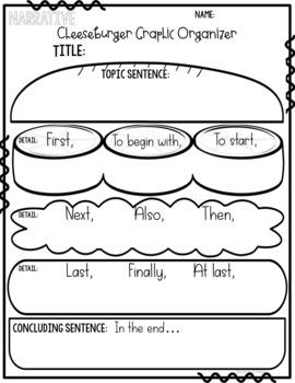 Cheeseburger Graphic Organizer - Narrative Writing