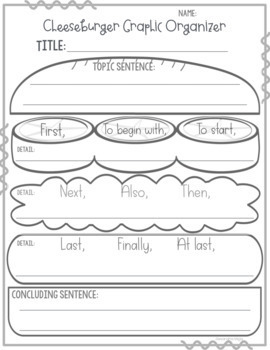 Cheeseburger Graphic Organizers - 3 Types of Writing