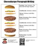 Cheeseburger Paragraph Writing