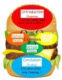 Cheeseburger Writing Poster