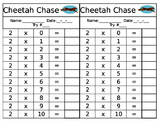 Cheetah Chase- Mastering Math Facts