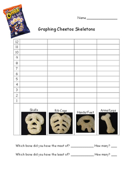 Cheetos Bones Graphing