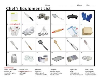 Chef's Equipment List (One) Answer Key in Powerpoint