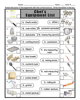 Chef's Equipment List (Two)