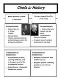 Chefs in History- Care,e and Escoffier Compare and Contrast