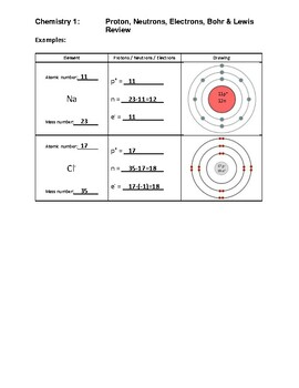 Chem 1: Protons, Neutrons, Electrons, Bohr & Lewis
