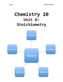 Chem 20 Unit D Stoichiometry