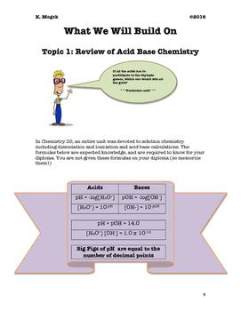 Chem 30 Unit D Acid Base Equilibrium