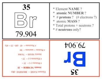 Chem Cards 1 SURFFDOGGY
