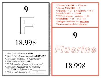 Chem Cards 2 SURFFDOGGY
