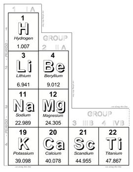 Chem Chart 2 Charticus Gigantica SURFFDOGGY