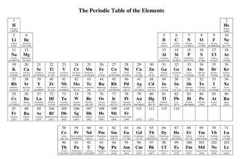Chem Facts Set No. 2
