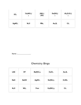 Chemi (Nomenclature BINGO)