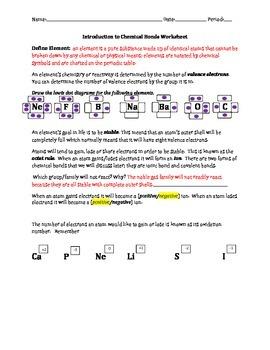 Chemical Bond Homework Bundle