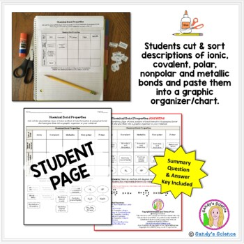 Chemical Bond (cut & paste) Activity