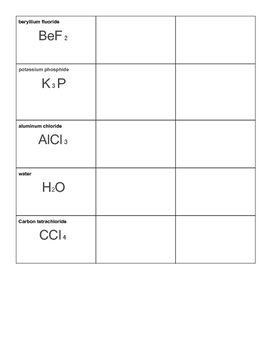 Chemical Bonding Basics Practice Worksheet