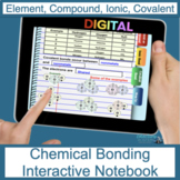 Chemical Bonding Digital Flip Book