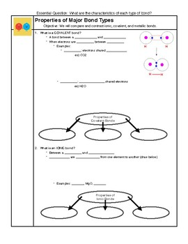 Chemical Bonding Notes HS-PS1-2