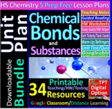 Chemical Bonding & Substances Topic Bundle: 5 Essential Skills Worksheets for HS