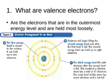 Chemical Bonding PowerPoint Presentation