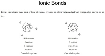 Chemical Bonding Presentation