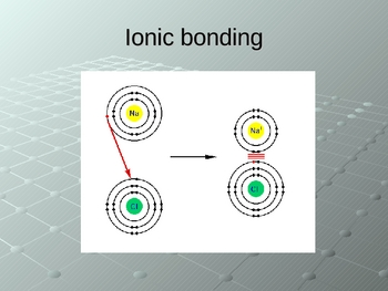 Chemical Bonding Presentation (Ionic Covalent middle School)