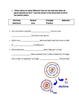 Chemical Bonding Study Guide