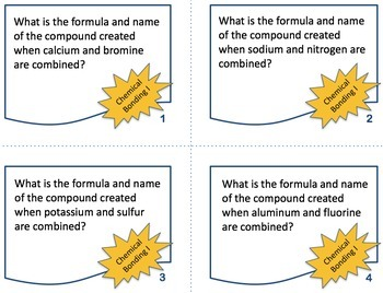 Chemical Bonding Task Cards - Ionic Compounds