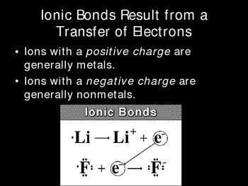 Chemical Bonding and Molecular Shapes