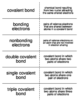 Chemical Bonding and the Covalent Bond Model Flash Cards for General Chemistry
