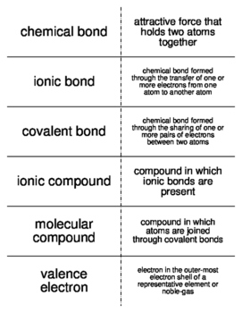 Chemical Bonding and the Ionic Bond Model Flash Cards for General Chemistry