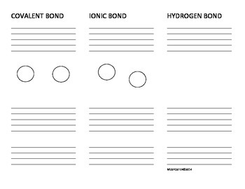 Chemical Bonding in Chemistry
