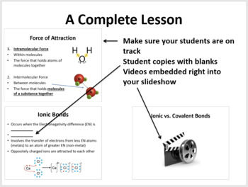 Chemical Bonds - 5E Lesson Bundle