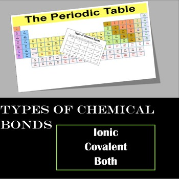 Chemical Bonds(Ionic, Covalent, or Both)