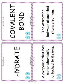 Chemical Bonds Vocabulary Cards