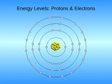 Chemical Bonds Powerpoint Animations